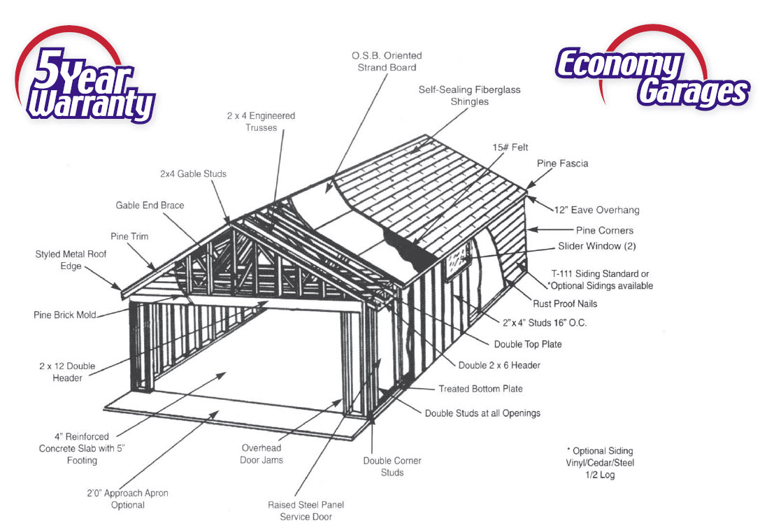 garage construction diagram